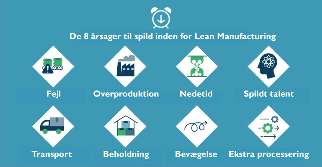 De 8 årsager til spild_Lean Manufactoring